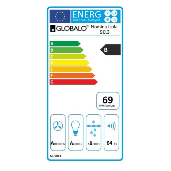 okap-kuchenny-wyspowy-nomina-isola-90-3-sensor-eko-max-globalo-pl-etykieta-energetyczna