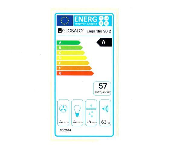 Wspaniały Klasy efektywności energetycznej okapów - GLOBALO MAX WC94