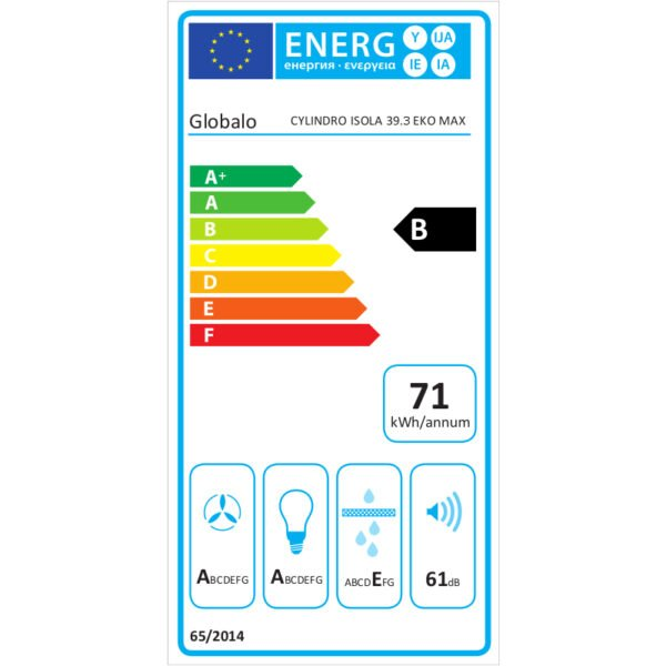okap-kuchenny-wyspowy-cylindro-isola-39-3-red-eko-max-globalo-pl-etykieta-energetyczna