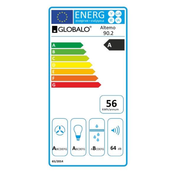 okap-kuchenny-przyscienny-skosny-altemo-90-2-black-eko-max-globalo-pl-etykieta-energetyczna