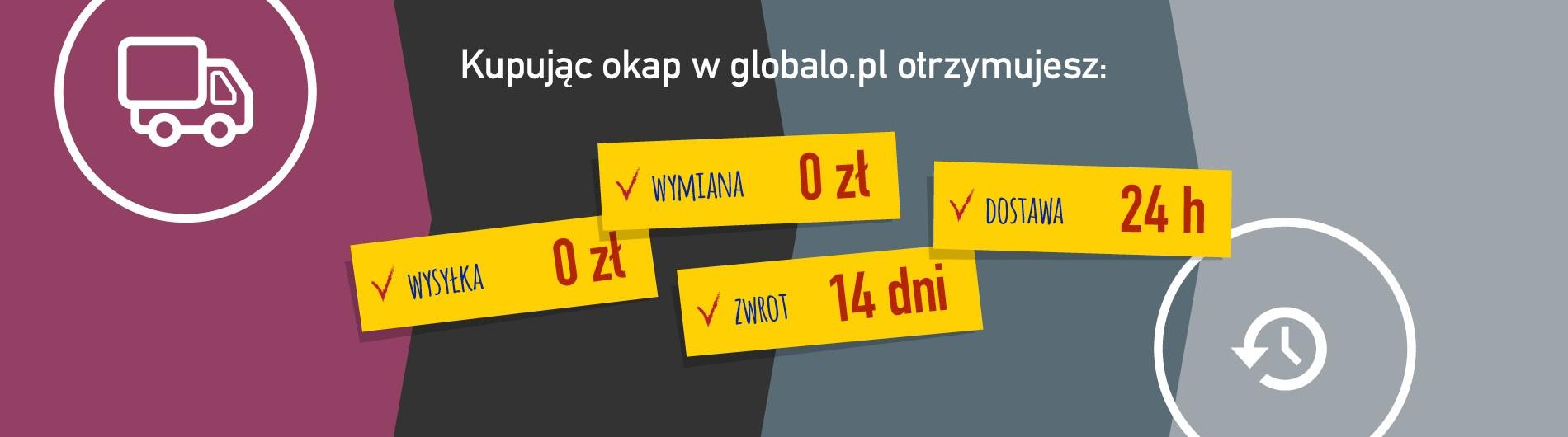 globalo dostawa